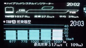 プリウス燃料満タン1000Km越え走行
